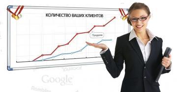 Раскрутка сайтов, SEO оптимизация